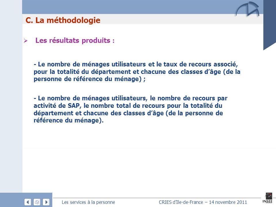 C. La méthodologie Les résultats produits :