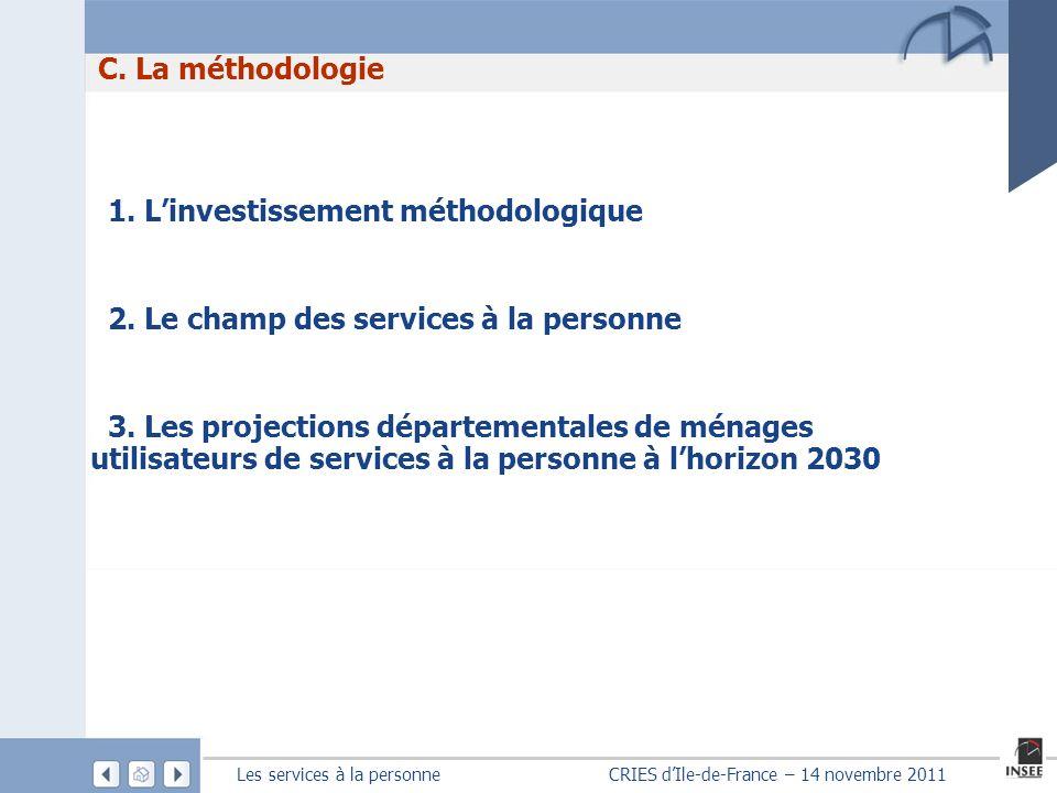C. La méthodologie 1. L'investissement méthodologique. 2. Le champ des services à la personne.