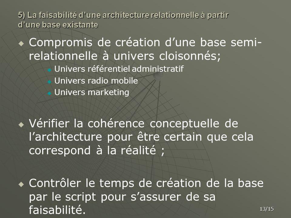5) La faisabilité d'une architecture relationnelle à partir d'une base existante