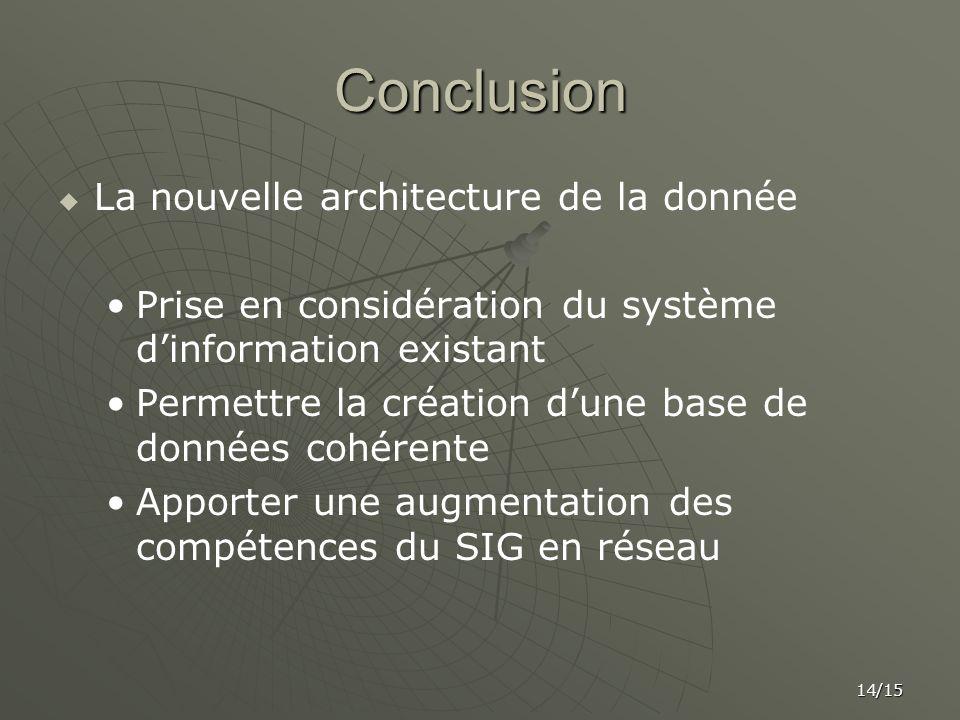 Conclusion La nouvelle architecture de la donnée