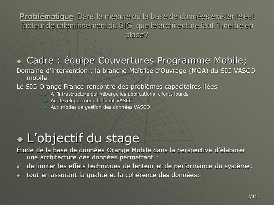 L'objectif du stage Cadre : équipe Couvertures Programme Mobile;