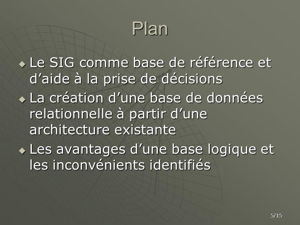 Plan Le SIG comme base de référence et d'aide à la prise de décisions