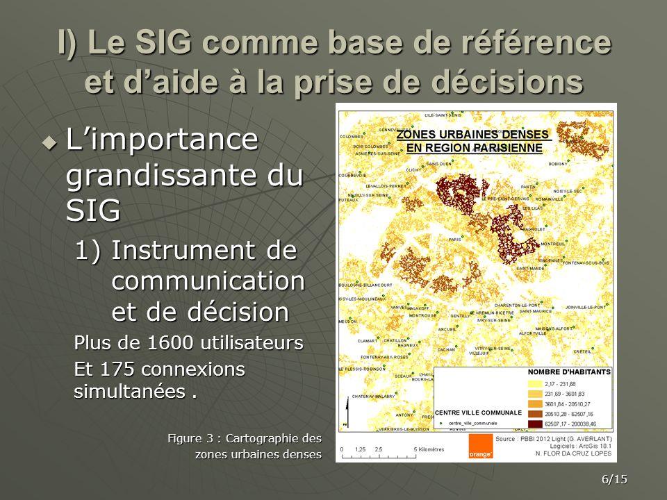 I) Le SIG comme base de référence et d'aide à la prise de décisions