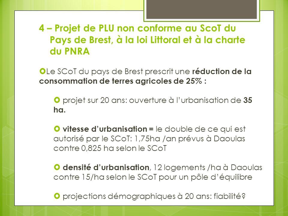 4 – Projet de PLU non conforme au ScoT du Pays de Brest, à la loi Littoral et à la charte du PNRA