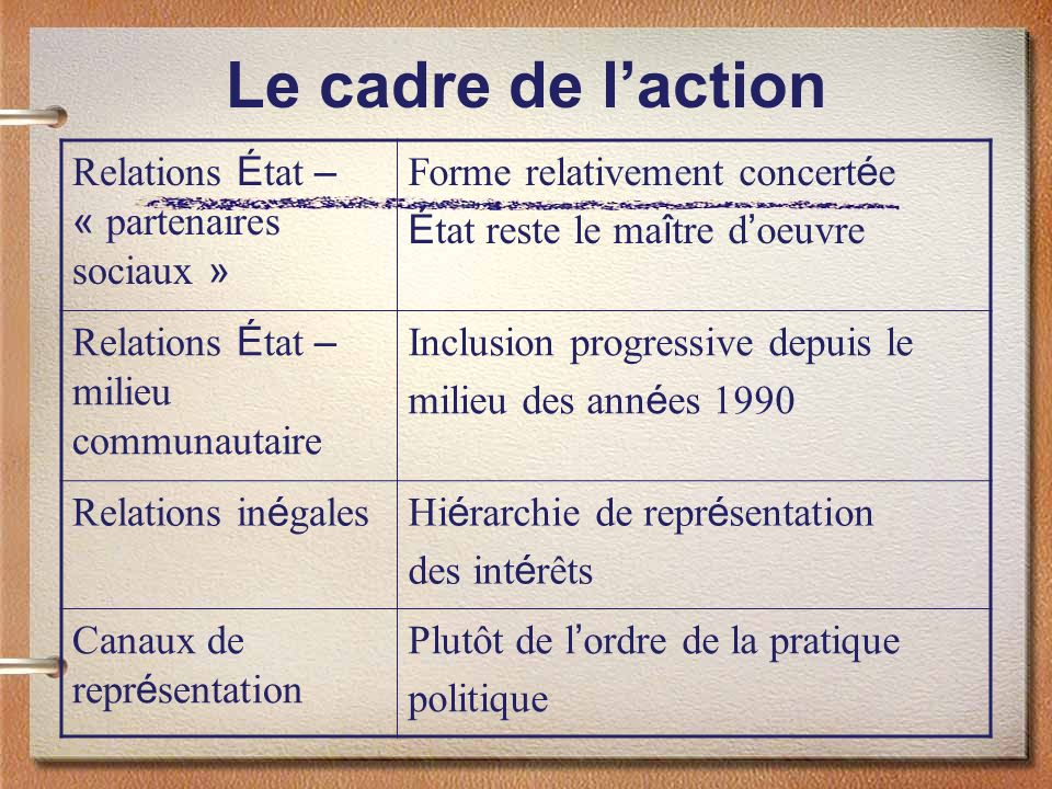 Le cadre de l'action Relations État – « partenaires sociaux »
