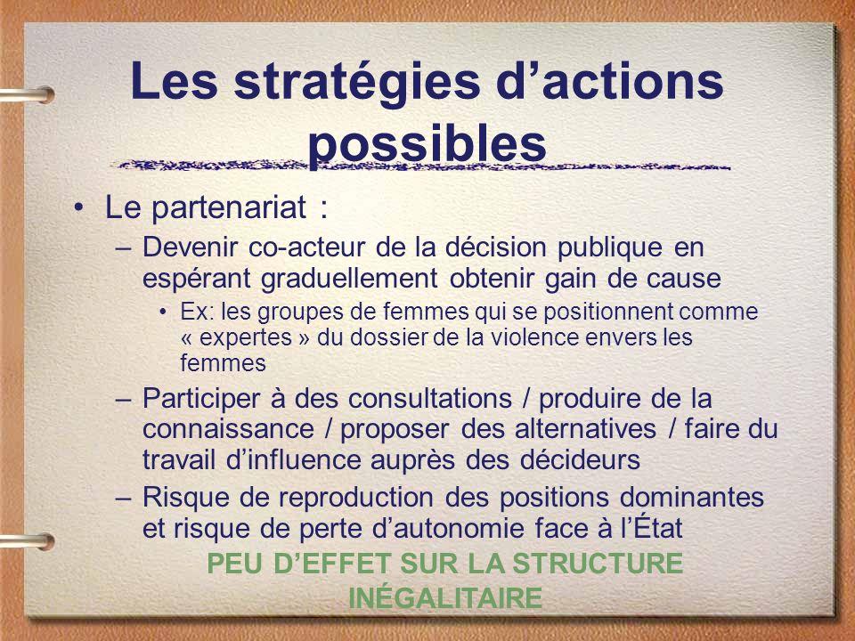 Les stratégies d'actions possibles