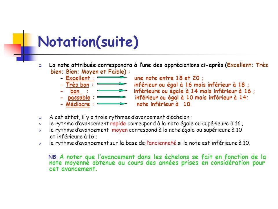 Notation(suite) La note attribuée correspondra à l'une des appréciations ci-après (Excellent; Très.