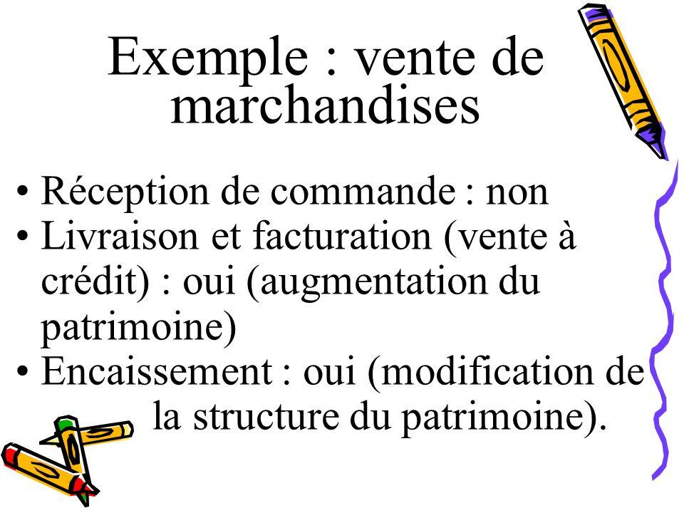 Exemple : vente de marchandises