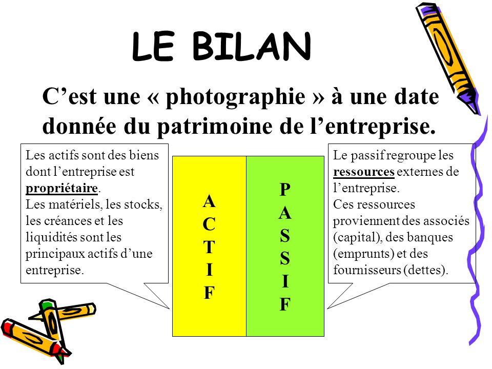 LE BILAN C'est une « photographie » à une date donnée du patrimoine de l'entreprise. Les actifs sont des biens dont l'entreprise est propriétaire.