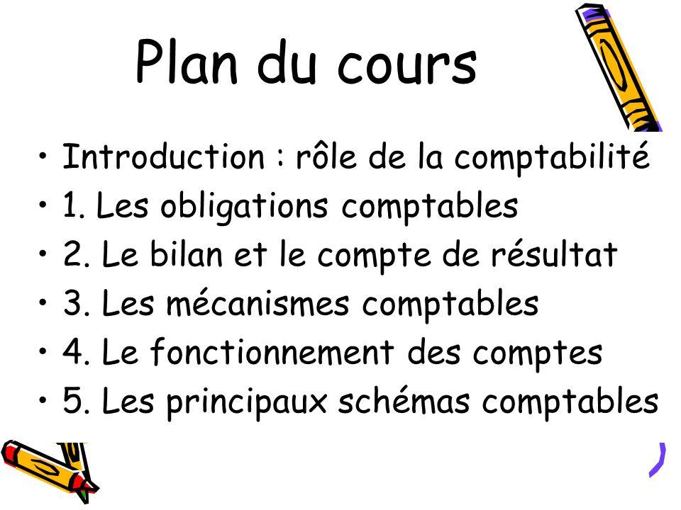 Plan du cours Introduction : rôle de la comptabilité