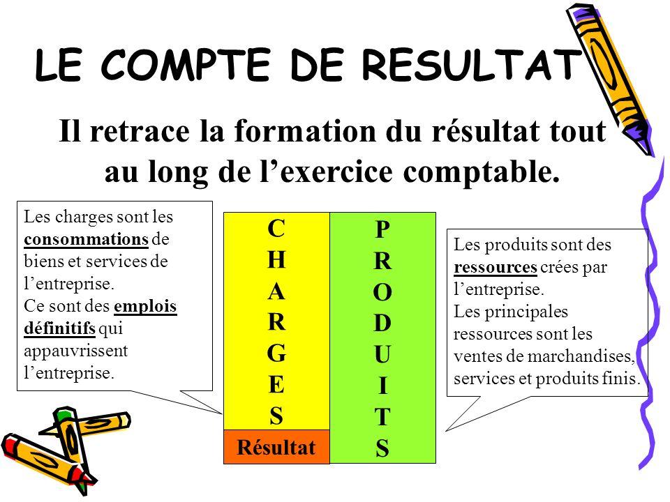 LE COMPTE DE RESULTAT Il retrace la formation du résultat tout au long de l'exercice comptable.