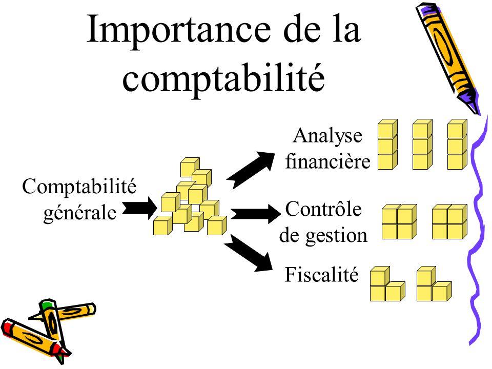 Importance de la comptabilité