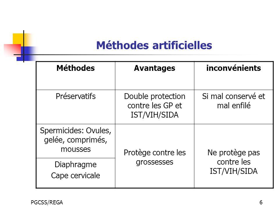 Méthodes artificielles