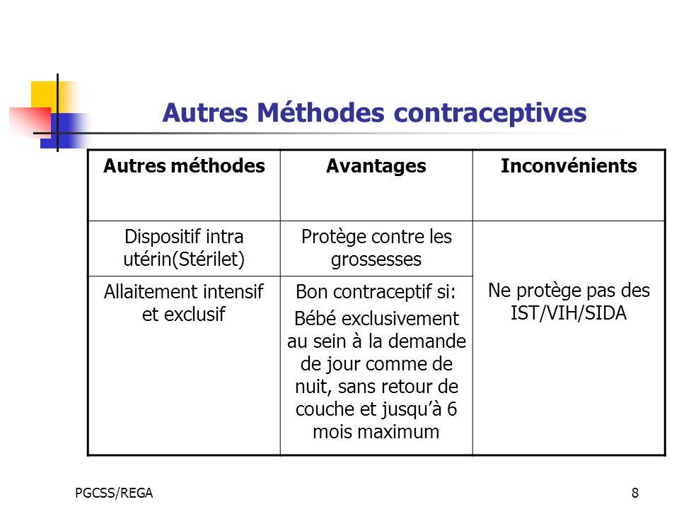 Autres Méthodes contraceptives