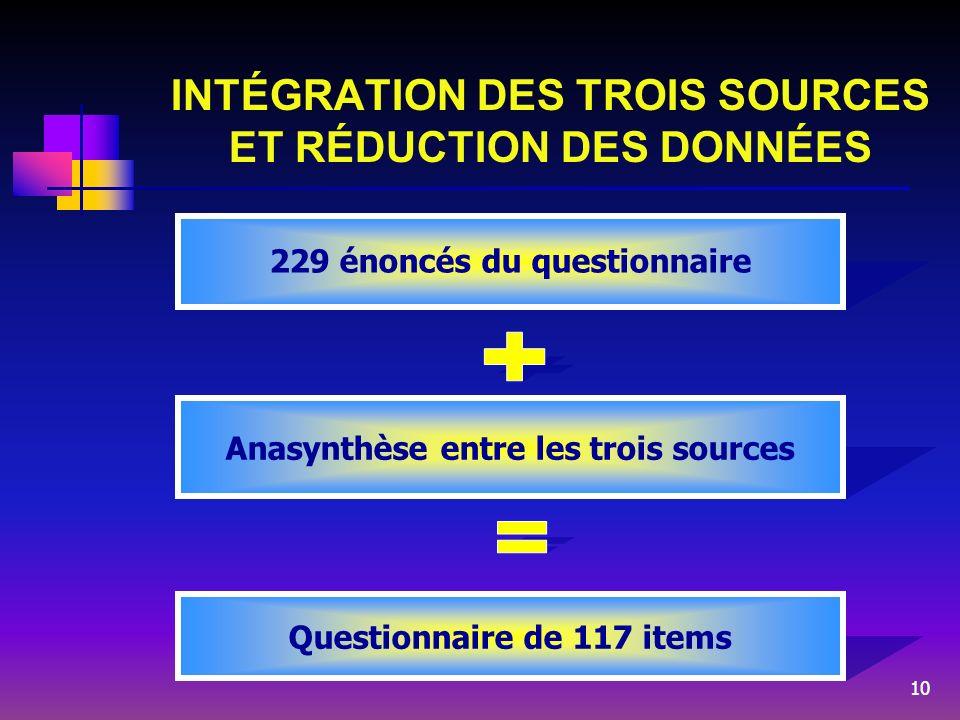 INTÉGRATION DES TROIS SOURCES ET RÉDUCTION DES DONNÉES