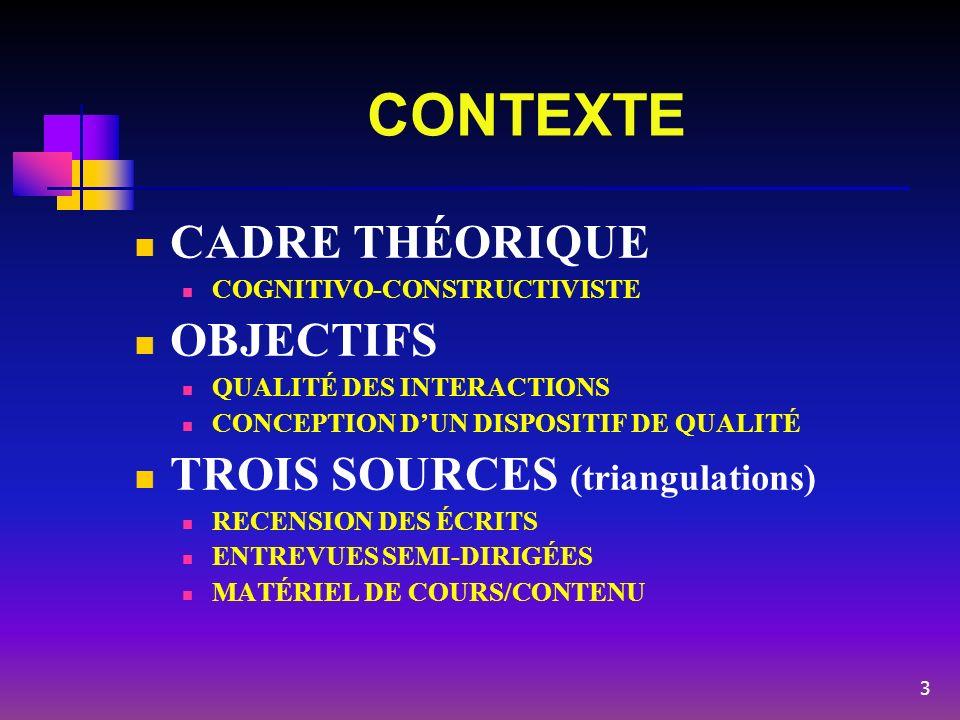 CONTEXTE CADRE THÉORIQUE OBJECTIFS TROIS SOURCES (triangulations)
