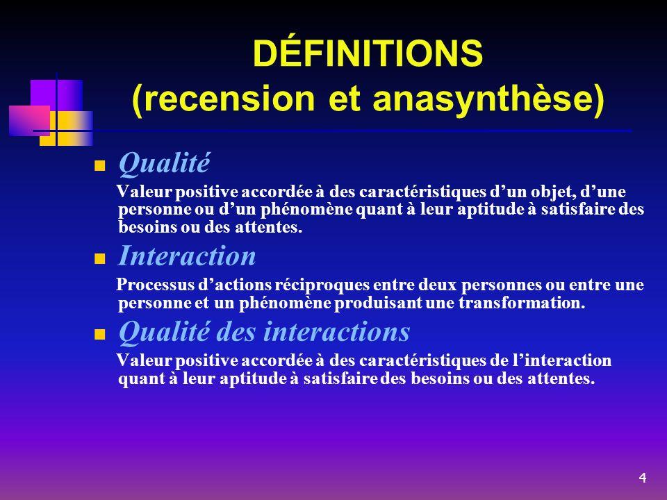 DÉFINITIONS (recension et anasynthèse)