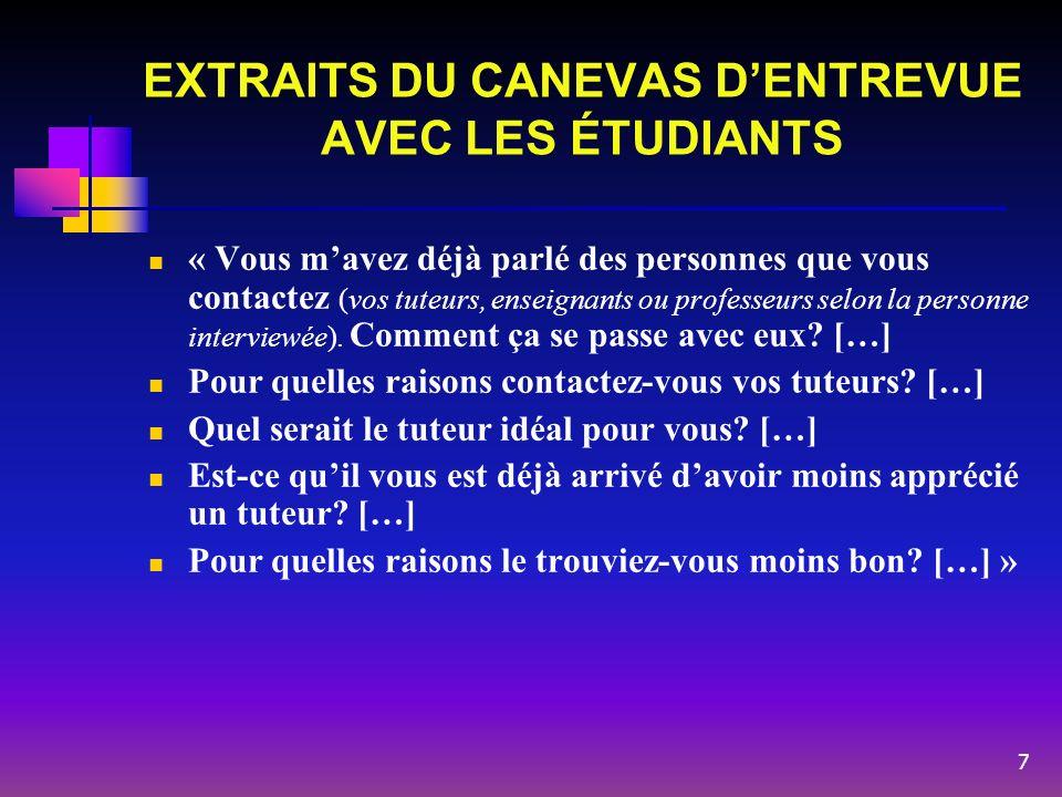 EXTRAITS DU CANEVAS D'ENTREVUE AVEC LES ÉTUDIANTS