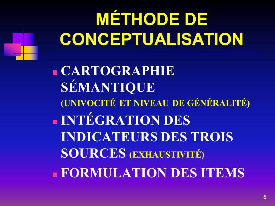 MÉTHODE DE CONCEPTUALISATION