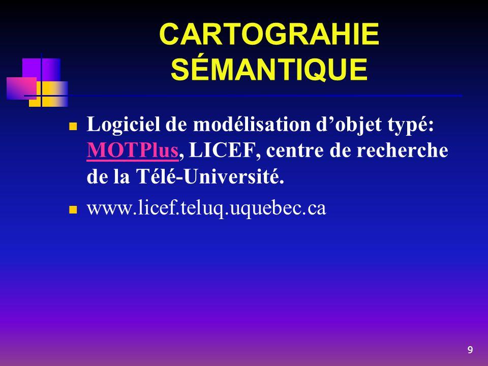 CARTOGRAHIE SÉMANTIQUE