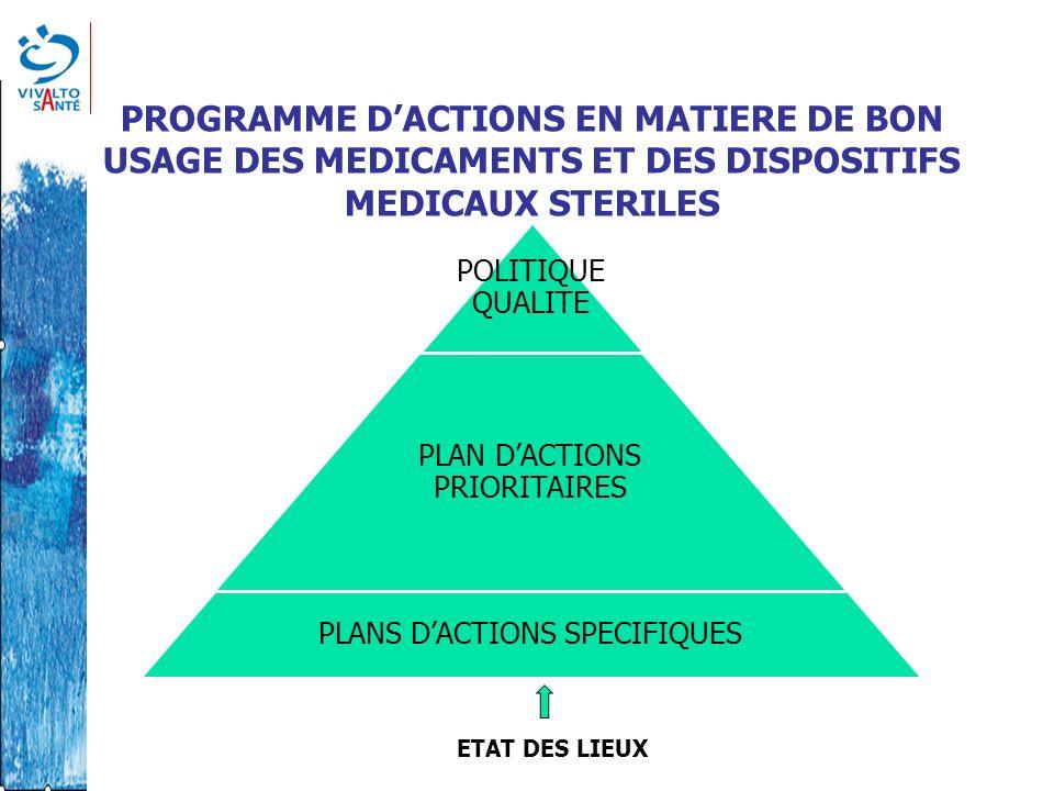 PROGRAMME D'ACTIONS EN MATIERE DE BON USAGE DES MEDICAMENTS ET DES DISPOSITIFS MEDICAUX STERILES