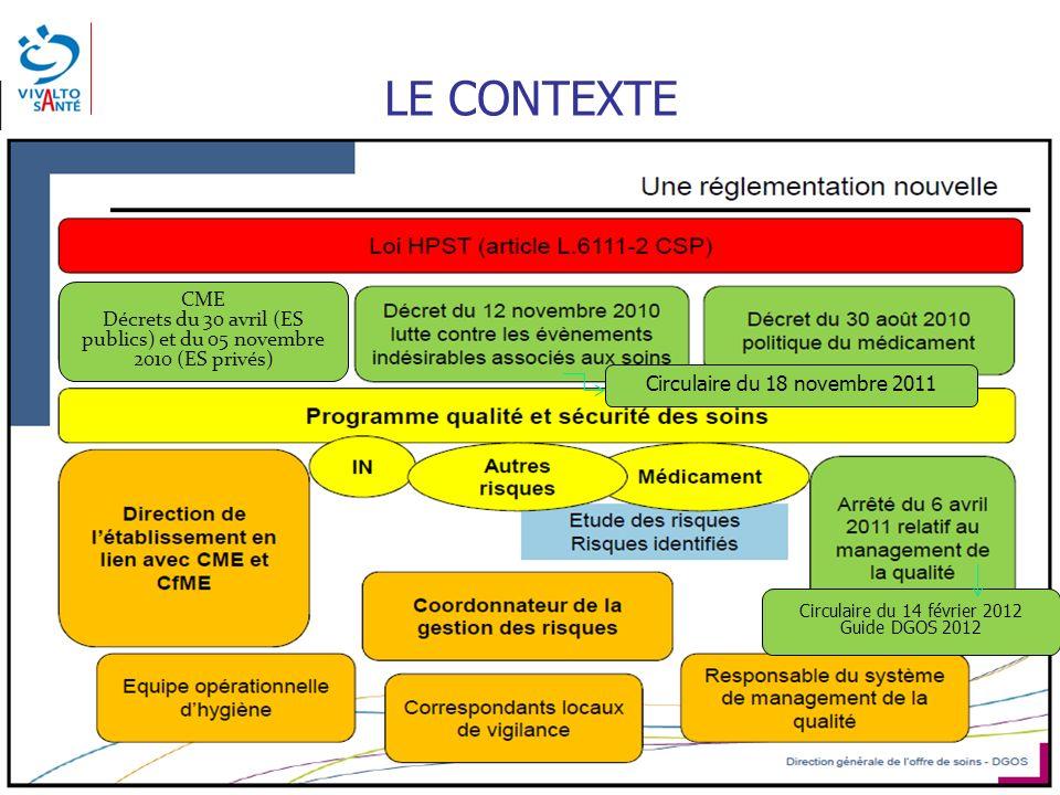 LE CONTEXTE CME. Décrets du 30 avril (ES publics) et du 05 novembre 2010 (ES privés) Circulaire du 18 novembre 2011.