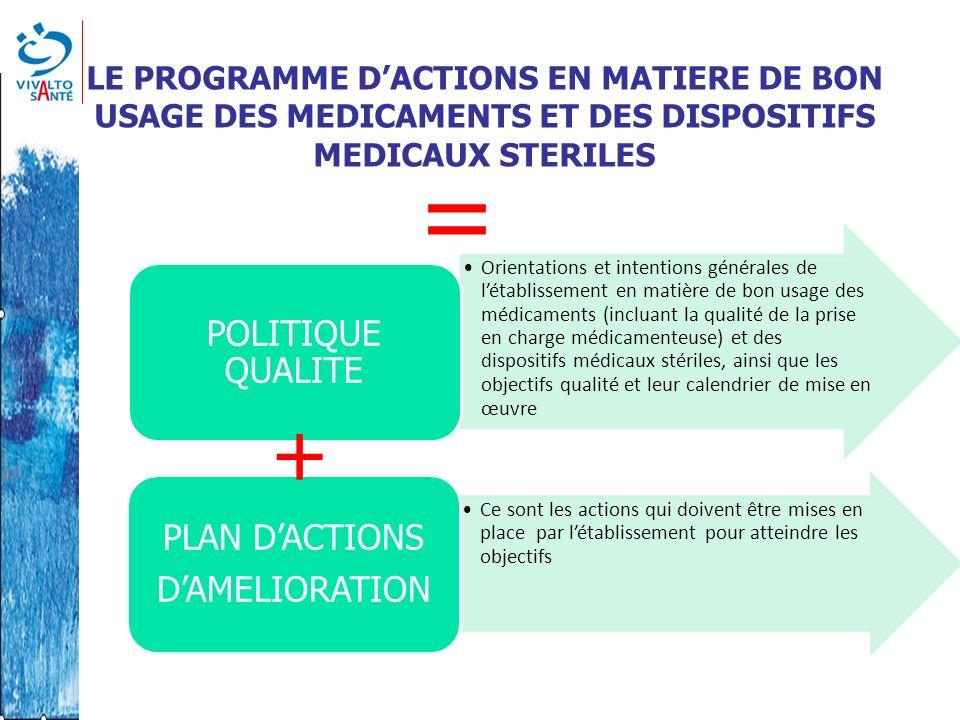 LE PROGRAMME D'ACTIONS EN MATIERE DE BON USAGE DES MEDICAMENTS ET DES DISPOSITIFS MEDICAUX STERILES