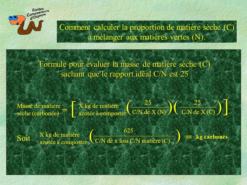 Comment calculer la proportion de matière sèche (C)
