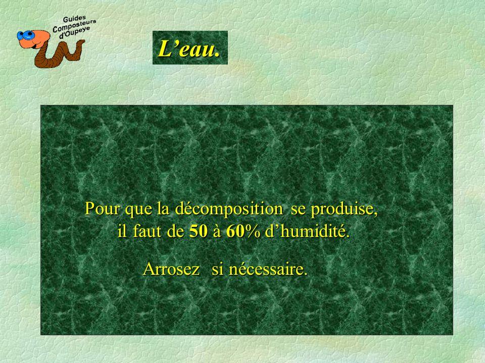 Pour que la décomposition se produise, il faut de 50 à 60% d'humidité.