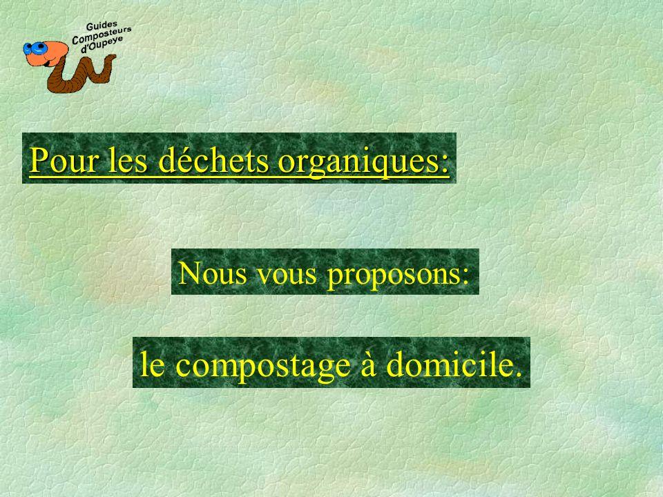 Pour les déchets organiques: