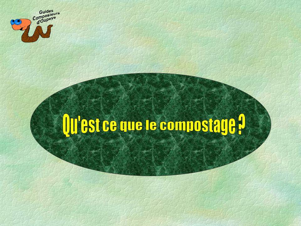 Qu est ce que le compostage