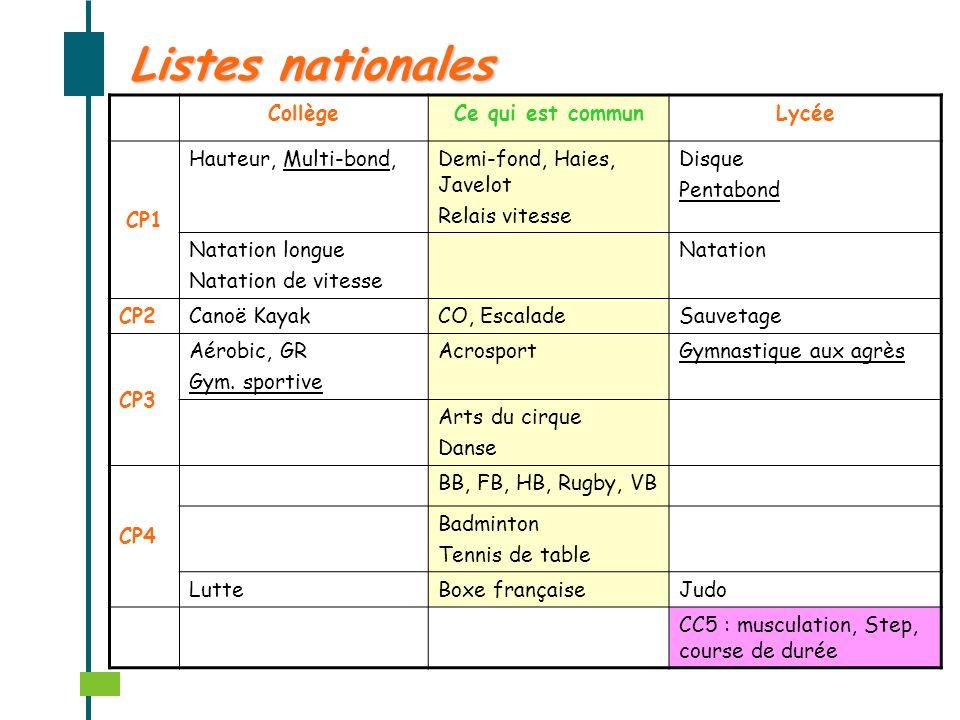 Listes nationales Collège Ce qui est commun Lycée CP1