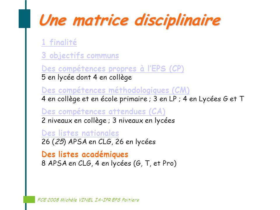 Une matrice disciplinaire