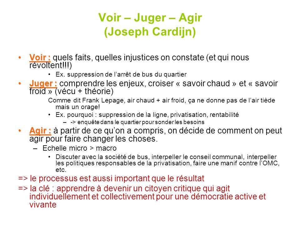 Voir – Juger – Agir (Joseph Cardijn)