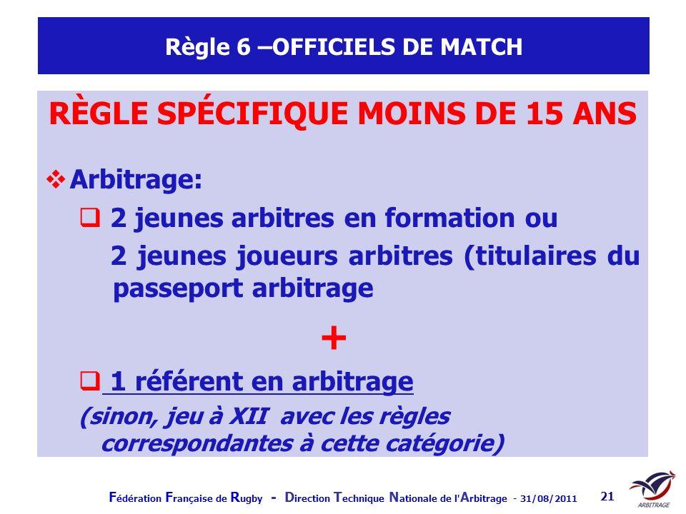 Règle 6 –OFFICIELS DE MATCH