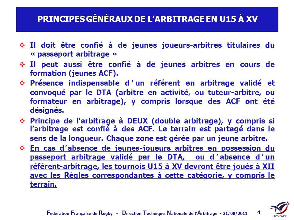 PRINCIPES GÉNÉRAUX DE L'ARBITRAGE EN U15 À XV