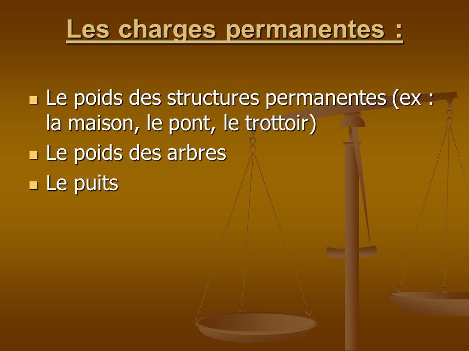 Les charges permanentes :