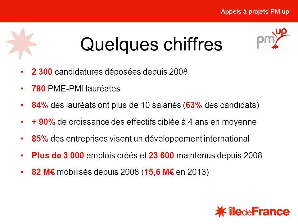 Quelques chiffres 2 300 candidatures déposées depuis 2008