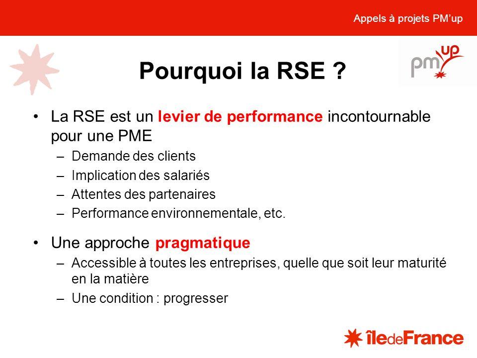 Appels à projets PM'up Pourquoi la RSE La RSE est un levier de performance incontournable pour une PME.