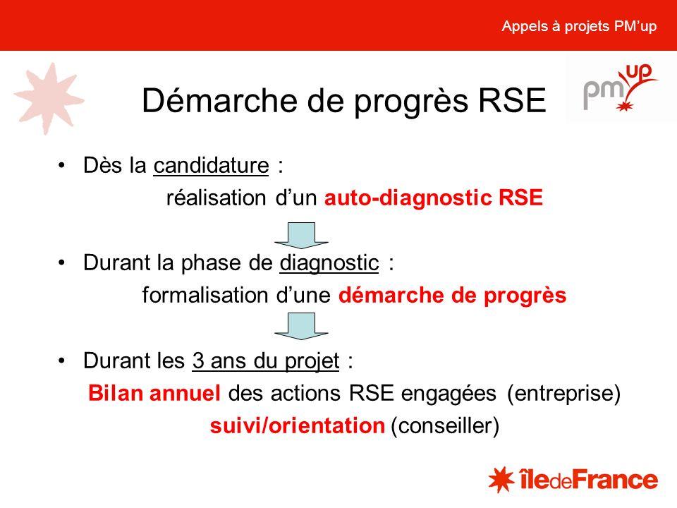 Démarche de progrès RSE