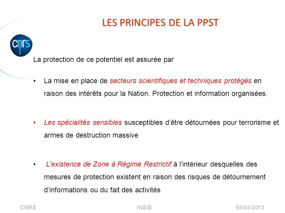 LES PRINCIPES DE LA PPST