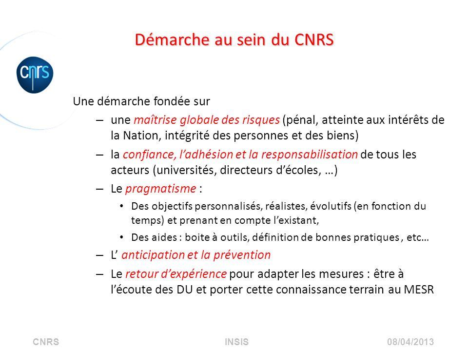 Démarche au sein du CNRS