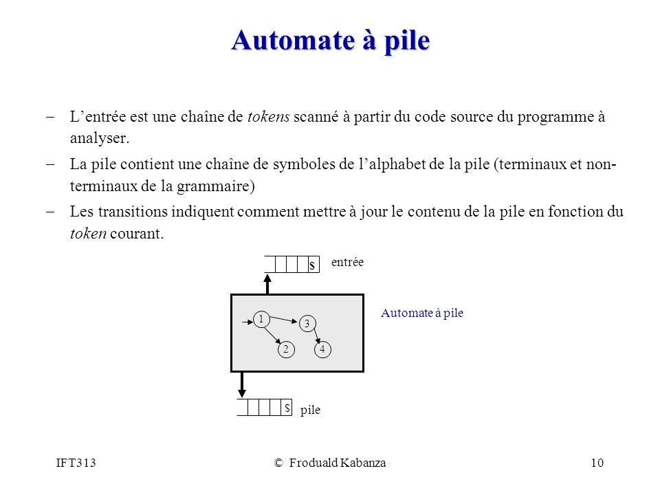 Automate à pile L'entrée est une chaîne de tokens scanné à partir du code source du programme à analyser.