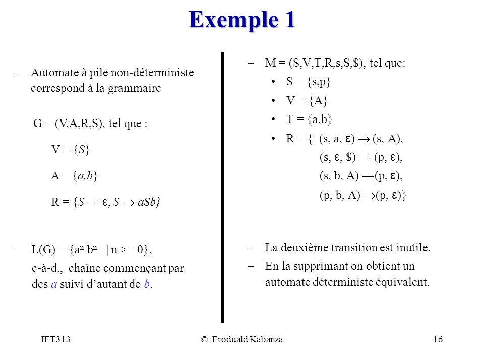 Exemple 1 M = (S,V,T,R,s,S,$), tel que: S = {s,p}