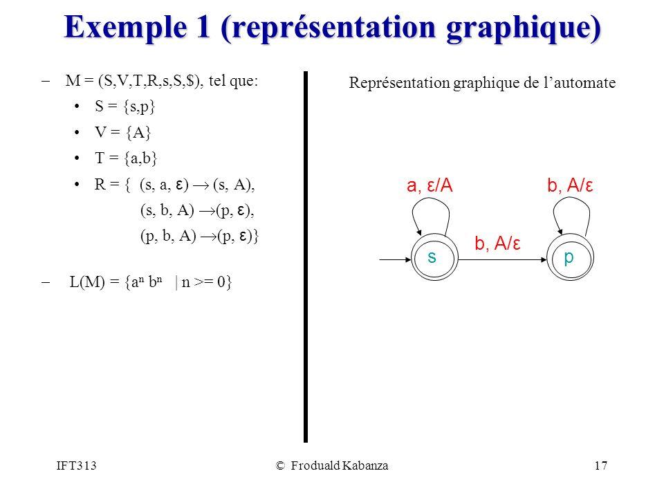 Exemple 1 (représentation graphique)