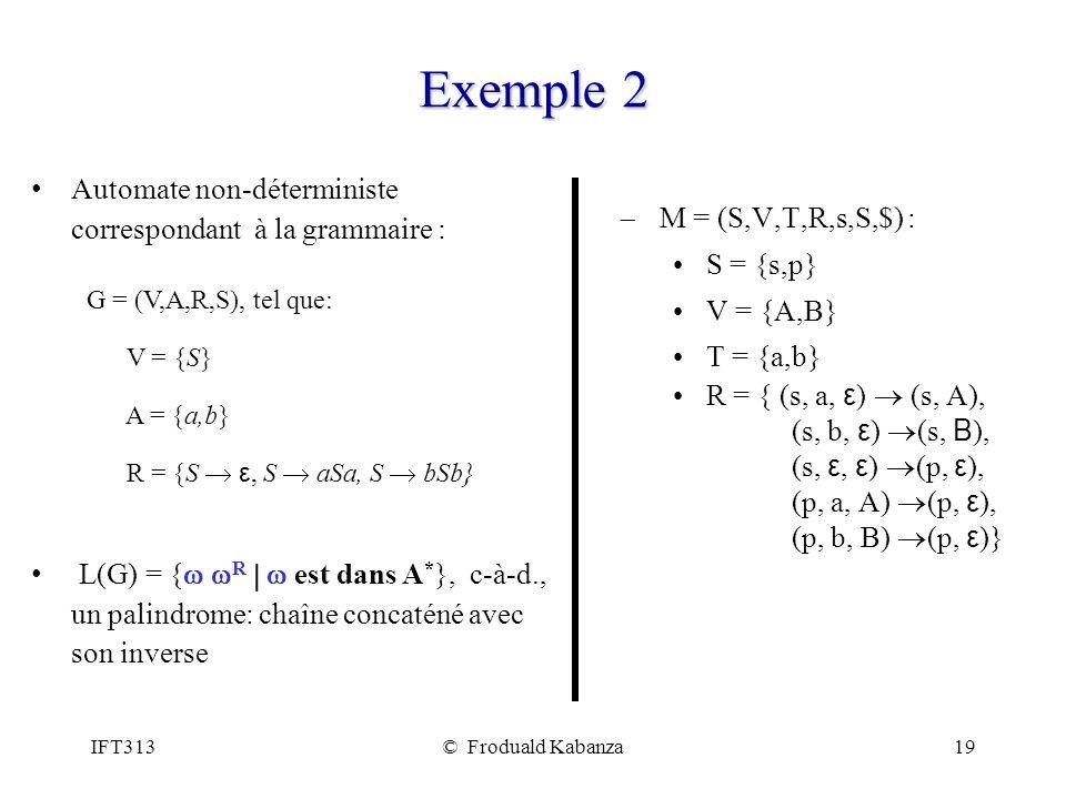 Exemple 2 Automate non-déterministe correspondant à la grammaire :