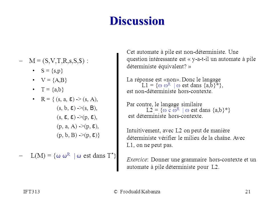 Discussion M = (S,V,T,R,s,S,$) : L(M) = {w wR | w est dans T*}