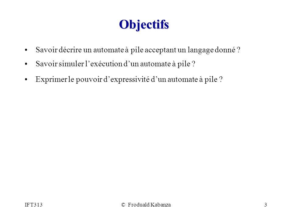 Objectifs Savoir décrire un automate à pile acceptant un langage donné Savoir simuler l'exécution d'un automate à pile