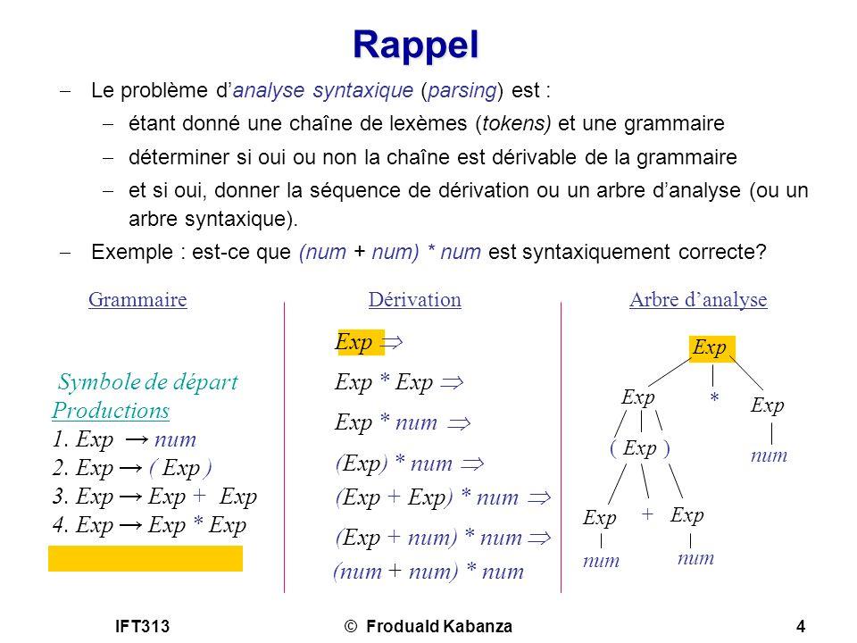 Rappel Exp Þ Productions 1. Exp → num 2. Exp → ( Exp )