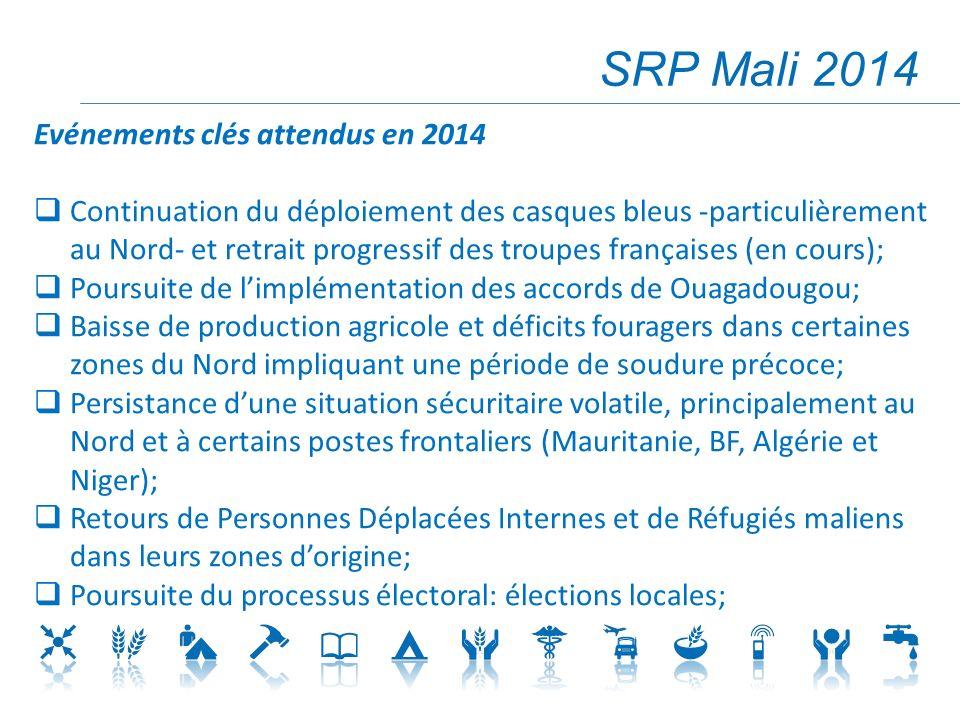 SRP Mali 2014 Evénements clés attendus en 2014